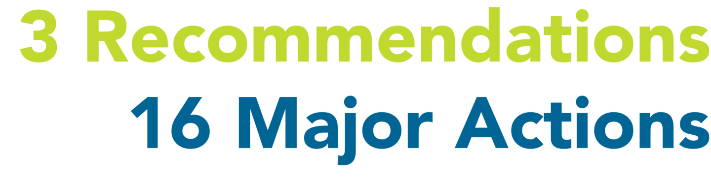 3 recommendations and 16 major actions