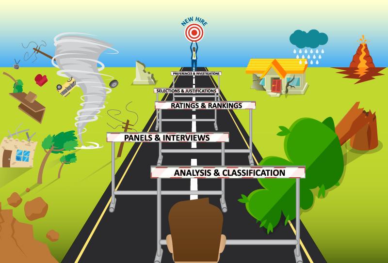 Hurdles to Hiring