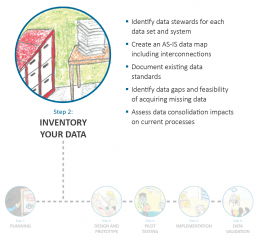 Step2-inventory-the-data-environment