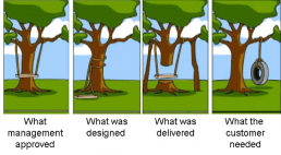 Step3-trees