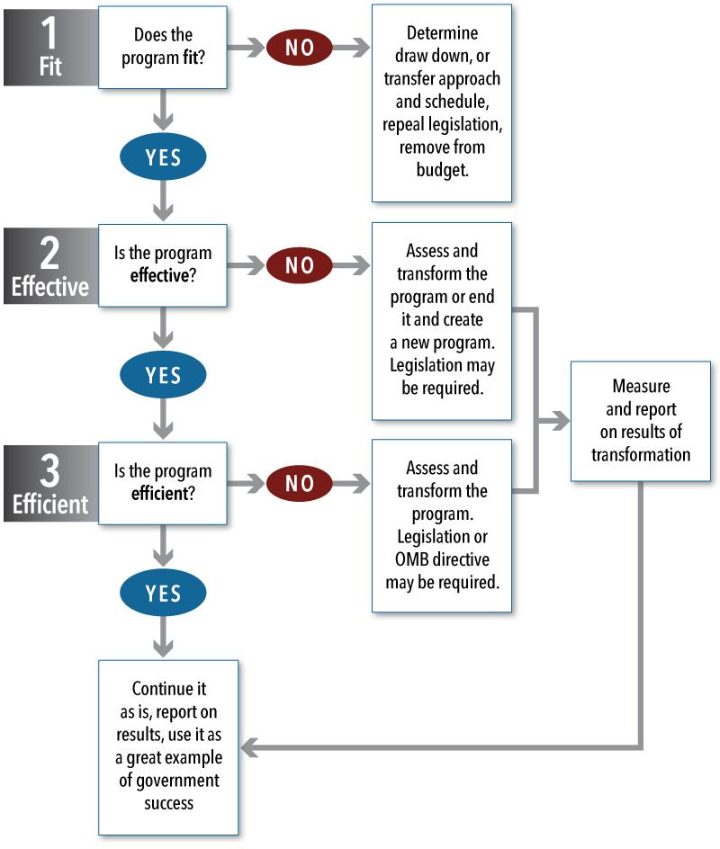 Conceptual-Framework