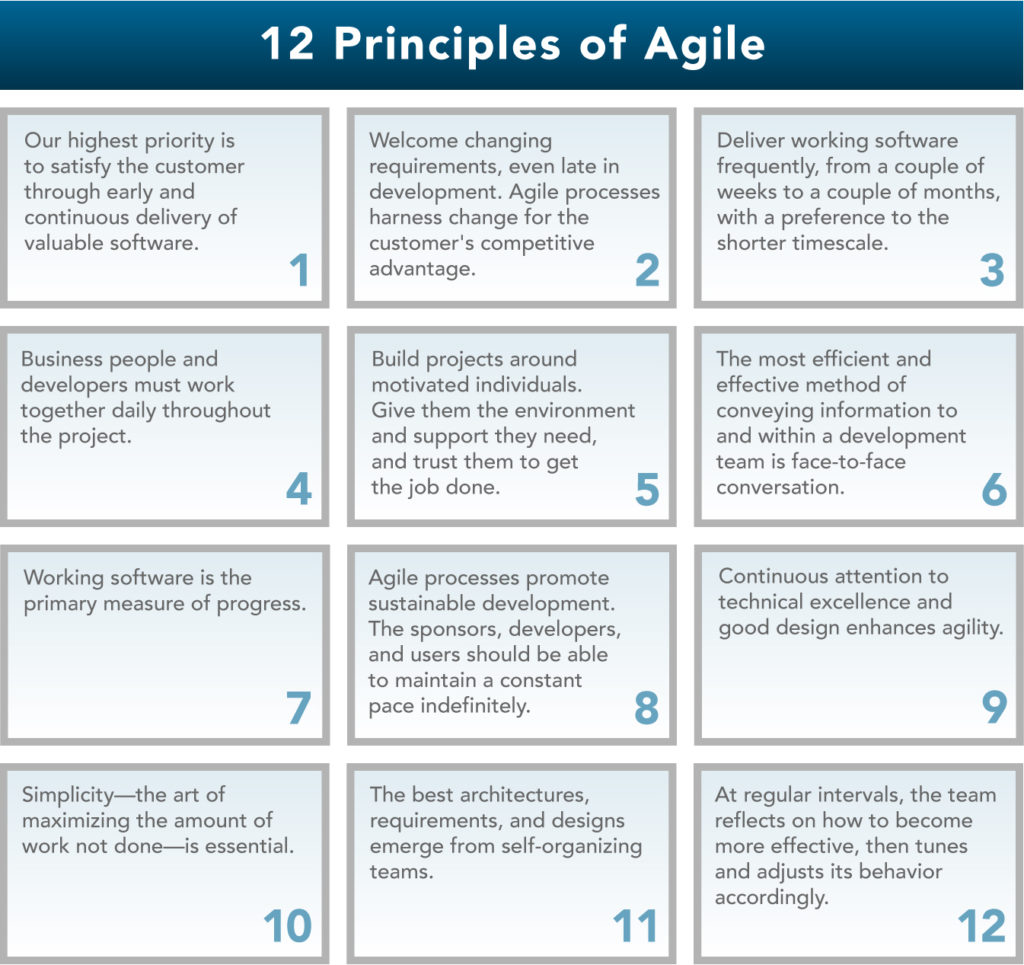 12 Key Principles of Agile